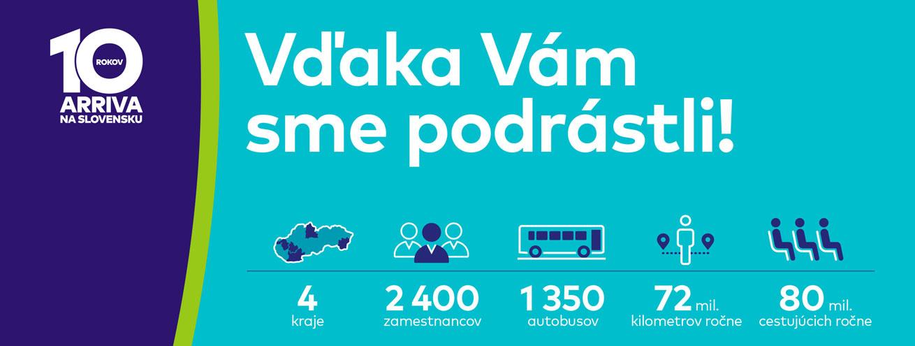 10 rokov Arriva na Slovensku